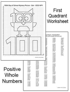 100th Day of School Math Coordinate Graphing Ordered Pairs Mystery Picture: Owl