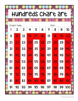 Hundreds Chart Art: 100th Day of School (Mystery Picture)