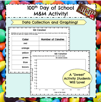 100th Day of School M&M Activity