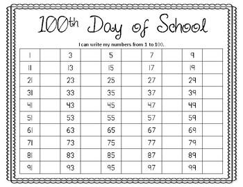 100th Day of School Math