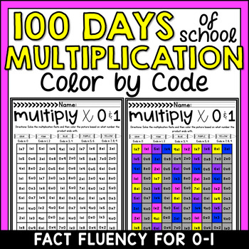 100th Day of School Math Activity Multiplication Worksheets 0-1
