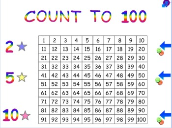 100th Day of School Mimio