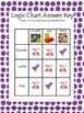 100th Day of School Mystery! Logic Puzzle for Early Primary