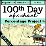 100th Day of School Percent Project for Middle School Math