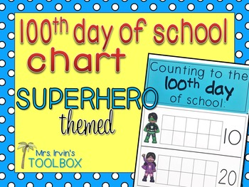 100th day Chart SUPERHERO themed