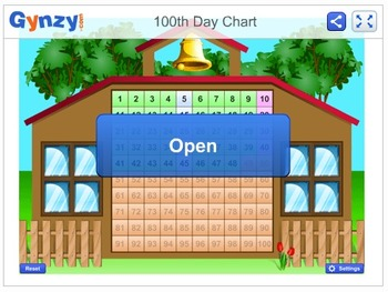 100th day chart