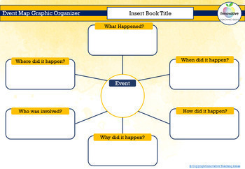 101 Digital Graphic Organizers & Thinking Tools for all subjects (Google Drive)