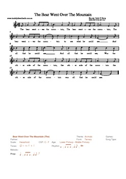 101 Songs & Rhymes for Children–Sheet Music Supporting the Kodály Method. Set 1