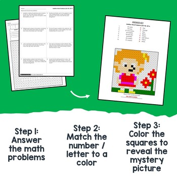 Word Problems Addition 2-Digit And 1-Digit Coloring Worksheets Mystery Pictures
