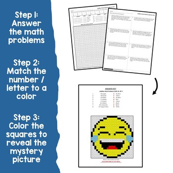 Color By 2 Digit Addition With Regrouping Word Problem Task Cards And Worksheets
