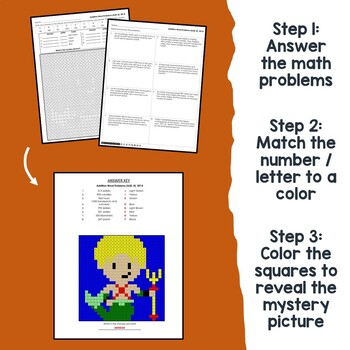 Add And Color Addition Story Problems 3-Digit Addition Color By Code Worksheets