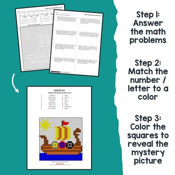 Adding 4 Digit Numbers With Regrouping Word Problem Work Sheets And Task Cards