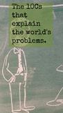 10Cs of World Problems