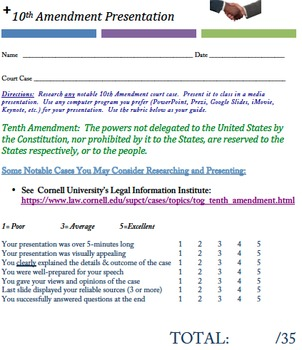 Bill of Rights:  10th Amendment Presentation