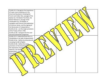 10th Grade Alabama Alternate Achievement Standards Checklist