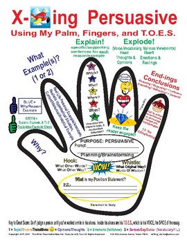 10th Grade STAAR Writing Explaining Persuasive using my Palm, Fingers, & TOES