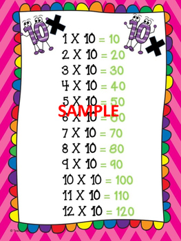 10x Multiplication Facts PowerPoint, Posters and Student Reference Cards