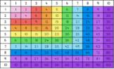 10x10 Multiplication Chart