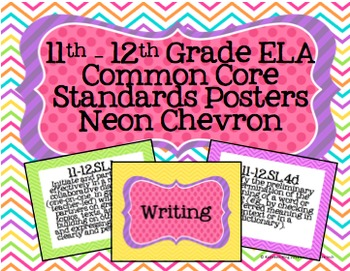 11-12th Grade Common Core ELA Standards Posters- Chevron Print
