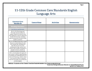 11-12th Grade Common Core Standards ELA Lesson Plan Charts