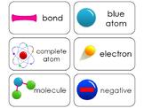11 Atoms Printable Flashcards. Preschool-1st Grade
