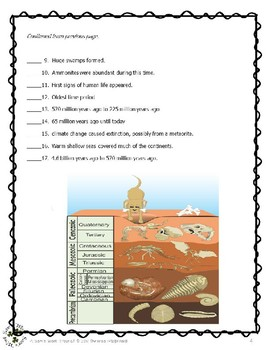 11 CD Rocks, Minerals, Fossils - Geologic Time Scale, Comprehension, p43