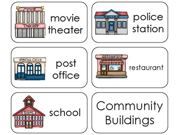 11 Community Buildings Beginning Stages Flashcards. Preschool-1st Grade