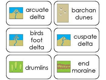 11 Geological Deposition Printable Flashcards. Earth Science.