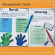 11 Reading Comprehension Strategies anchor charts