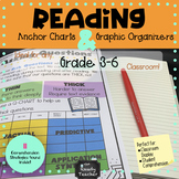 Reading Response Anchor Charts and Graphic Organizers
