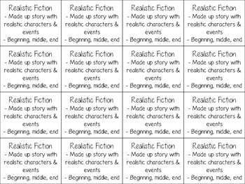 11 Reading Genre Definition Cards