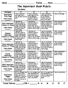 11 Rubrics to Promote Writing
