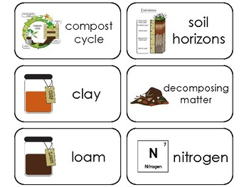 11 Soil and Compost Printable Flashcards. Preschool-3rd Grade