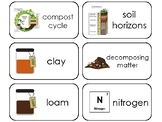 11 Soil and Compost Printable Flashcards. Preschool-3rd Grade