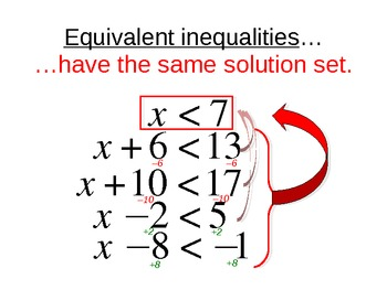 11) Solving Inequalities with Addition & Subtraction (Complete PPT Lesson)