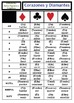 11 Spanish Verb Form/Tenses Speaking Activities with Playing Cards (No Prep)