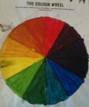 11 Textiles 3 Colours Value Tone Shades