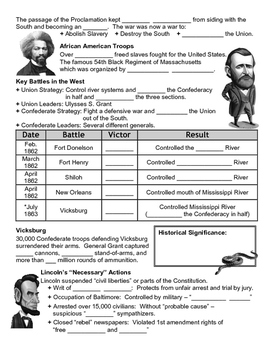 11 - The Civil War - Scaffold/Guided Notes (Blank and Filled-In)