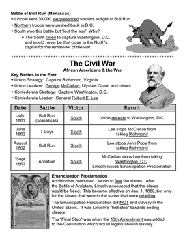 11 - The Civil War - Scaffold/Guided Notes (Filled-In Only)