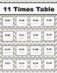 11 Times Table. Worksheets. Multiplication. Multiply by 11