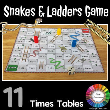 11 Times Tables Snakes and Ladders Game