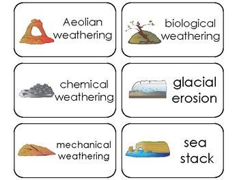 11 Weathering and Erosion Printable Flashcards. Preschool-3rd Grade