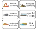 11 Weathering and Erosion Printable Flashcards. Preschool-