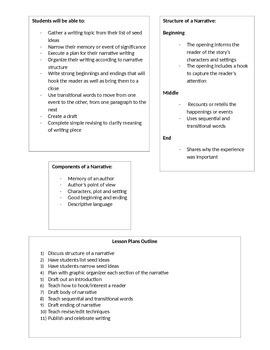 11 day Personal Narrative Unit Plan