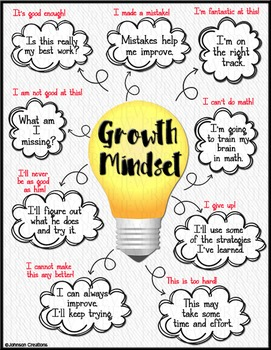 """11"""" x 17"""" Bright Ideas Posters (Add Your Own Text)"""