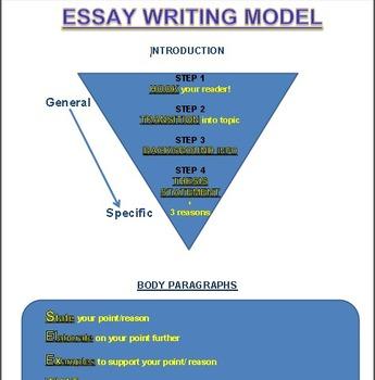 11 x 17 size essay model poster