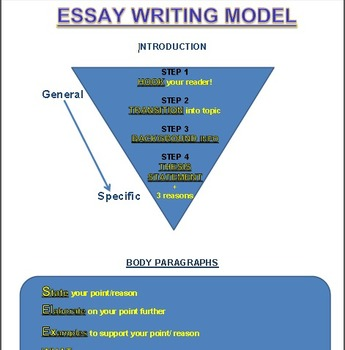 11 x 17 size essay model poster