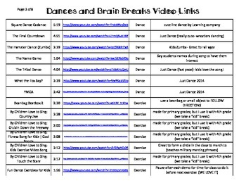 110 Dances & Brain Breaks (Part 2)- YouTube Video Links for Videos and Songs