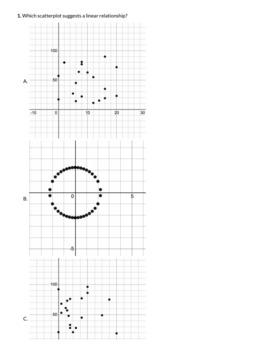 111.28.B.5.c  Scatterplots linear vs Non linear association | 8th Grade Math | P