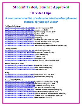 111 Video Clips For English Class